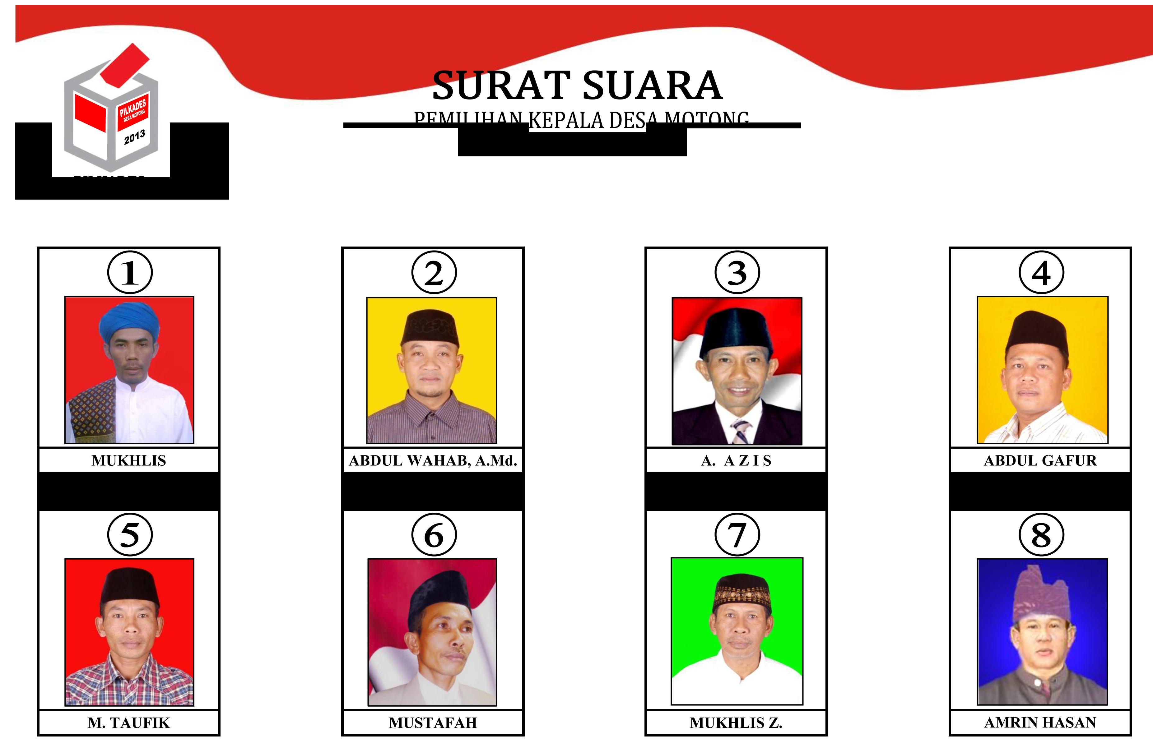 Hasil Pemilihan Kepala Desa Motong Tahun 2013 Bpd Desa